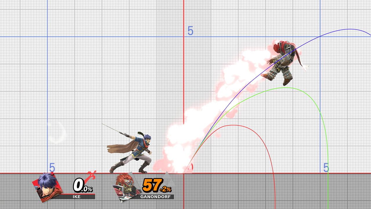 Image result for Training for a Smash bros Tournament